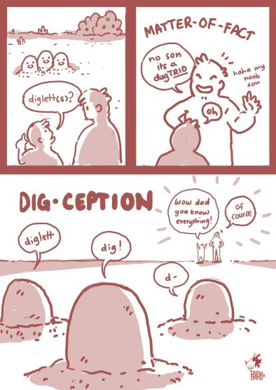 digception